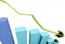 На 5,4% сократилась прибыль молдавских банков в первом полугодии