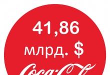 41,86 млрд. долларов США